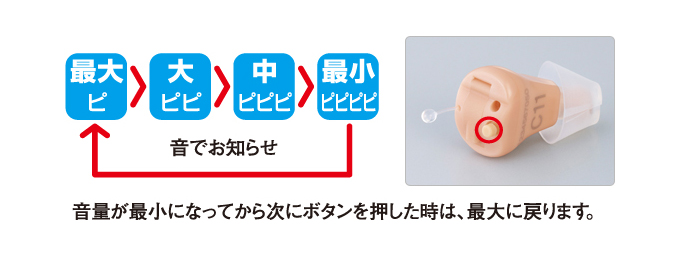 パイオニア 耳あな型 補聴器 イヤーパートナー